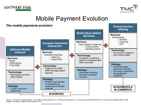 mobile payment service provider mobile payment