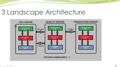 mitchell wiring diagram mitchell furniture wiring diagram