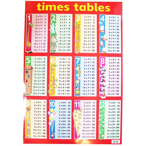 1 times table games times table wall chart educational toys and educational