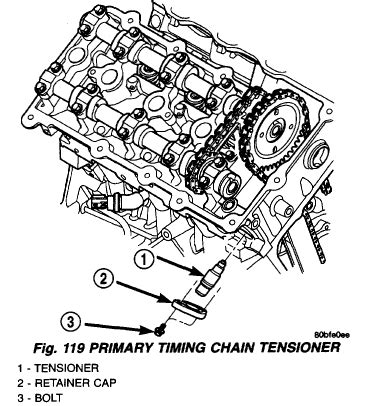 security system 1998 chrysler sebring electronic valve timing service manual remove tensioner on a timing cover 2008 chrysler sebring service manual 1994