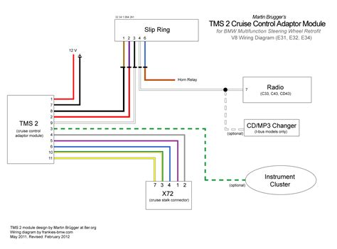 1995 bmw 525i fuse box diagram 1995 free engine image