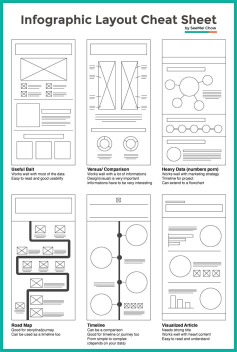 Layout Cheat Sheet For Infographics Visual Arrangement Tips Infographic Layout Template