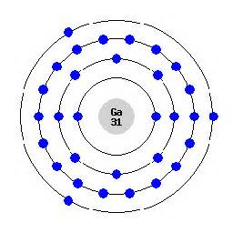Protons In Gallium Family 3a Wix