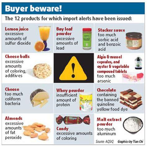 list of international cuisines 12 us food products on import alert list china