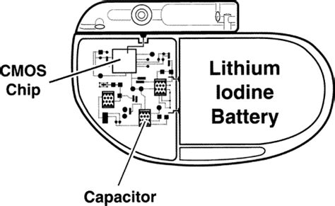 capacitor battery technology capacitor anode battery 28 images energy storage supercapacitors a brief overview for