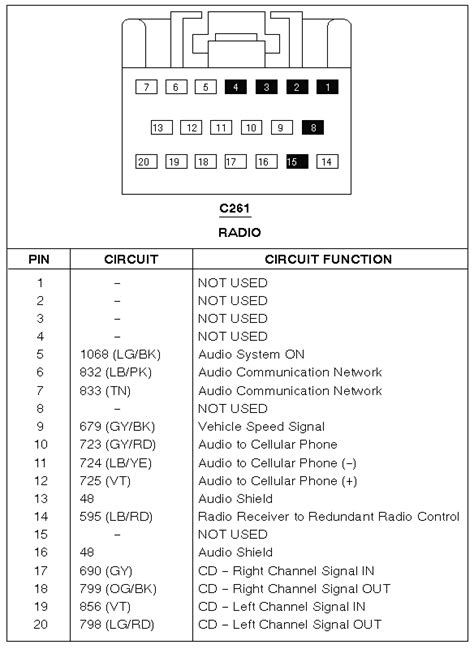 1999 ford explorer radio wiring diagram wiring diagram