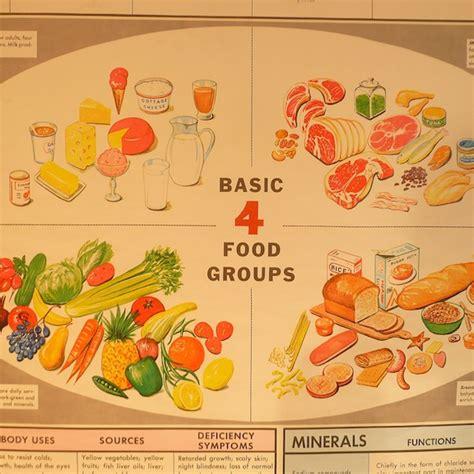 food nutrition nutrition chart cityfoundry
