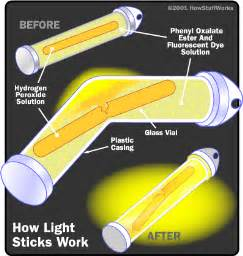 how do lights work science wednesday how glow sticks work more to explore
