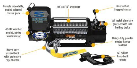 superwinch lp8500 wiring diagram 32 wiring diagram