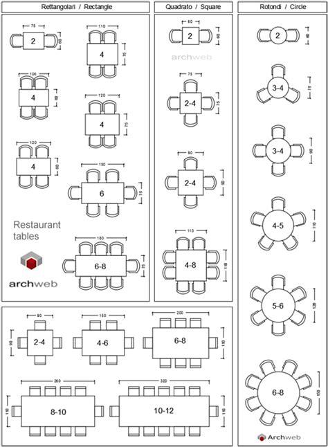 misure tavoli ristorante sala pranzo tavoli per ristoranti