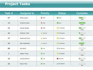 project status report dashboard template status dashboard solution conceptdraw
