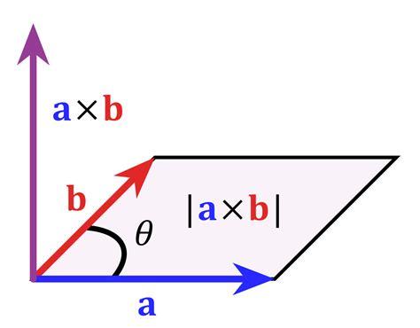 figuras geometricas wikipedia enciclopedia libre producto vectorial wikipedia la enciclopedia libre