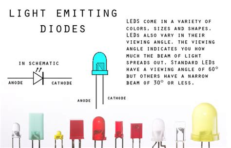 what is a light emitting diode made out of how to diodes 2