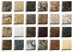 caesarstone colors chart countertops 101 nicely done kitchens baths