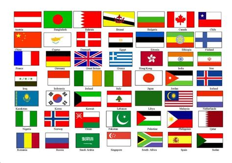 flags of the world without names flags of the world with names world flags with names