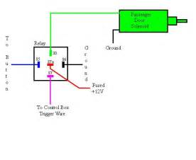 Popper Ignition Autoloc Wiring Popper Wiring Free Printable
