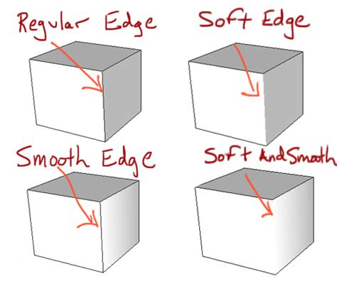 sketchup layout hidden lines sketchup smooth soft and hidden mastersketchup com
