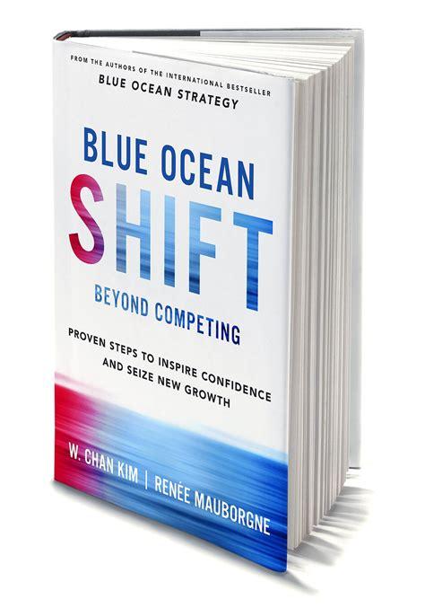 Buku Bisnis Terlaris Blue Strategy Strategi Samudra Biru ironi blue strategy