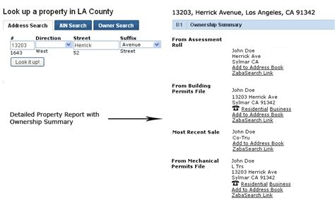 Search Ownership Of Property By Address Property Ownership Los Angeles County Propertyshark