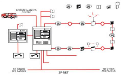 agm d o o alarm system protection of