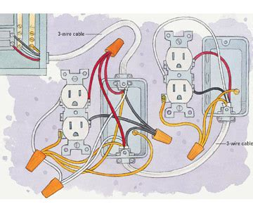 installing a split receptacle how to install a new
