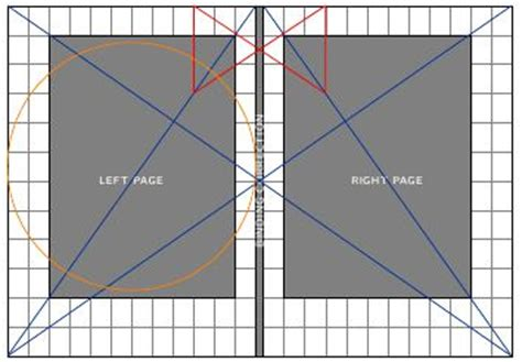 layout grid in latex typography modern book design margins and typed area