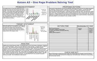 kaizen templates kaizen tools templates search engine at search