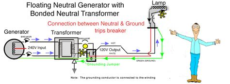 why use neutral grounding resistor why we use neutral grounding resistor 28 images
