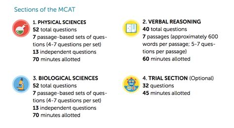 sections on the mcat related keywords suggestions for mcat