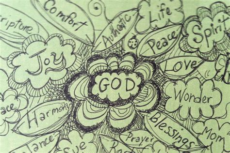 doodle god how to make prayer prayer in the silence