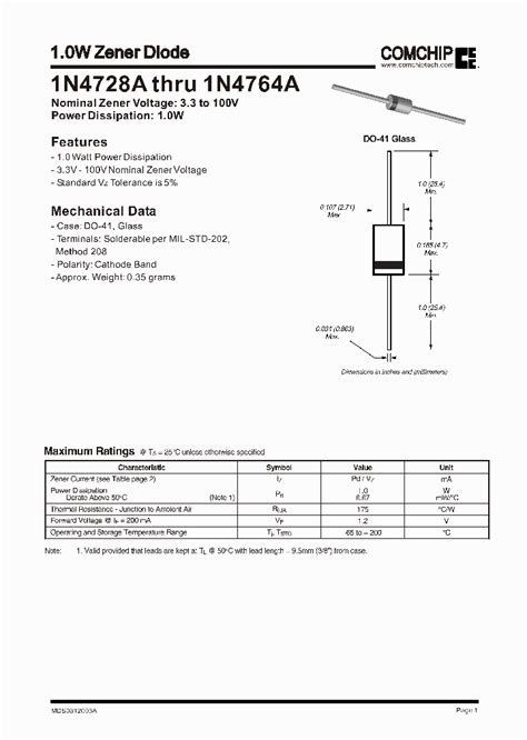 datasheet of zener diode 5v6 1n4728 364261 pdf datasheet ic on line