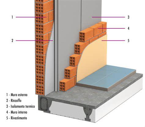 isolare muro interno isolamento di muri esterni