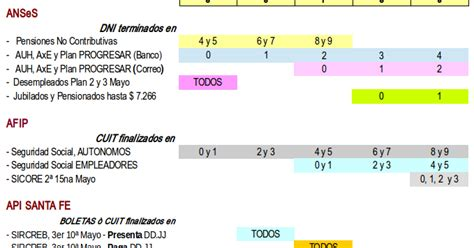 cronograma de pago penciones no contributiva mes de diciembre www julilaciones no contributivas nacionales setiembre