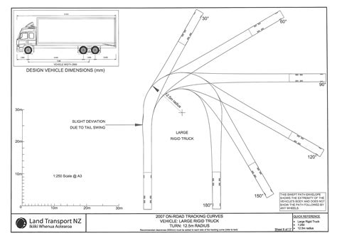 van turning radius diagram instrumentation diagram