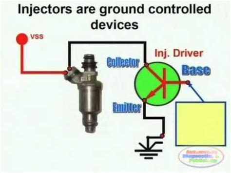 injector circuit & wiring diagram youtube