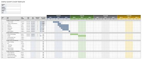 gantt chart templates  excel  tools smartsheet