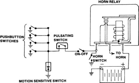 klaxon horn wiring diagram 26 wiring diagram images