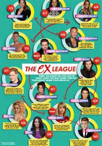 The Ex Ex On The Beach 2 Play The Ex League To See Who Finds
