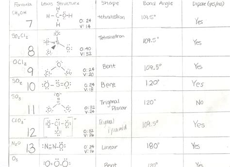 Lewis Structure Worksheet With Answers by Lewis Dot Structure Worksheet