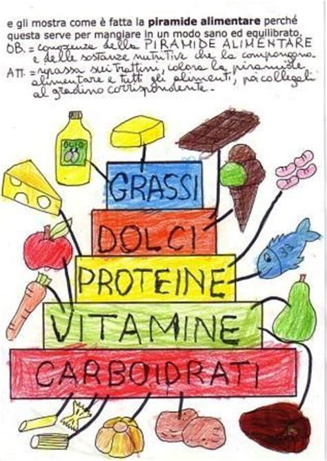 piramide alimentare spiegata ai bambini i cibi della piramide alimentare per bambini per aiutarli