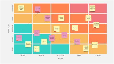 excel centre layout unique time matrix template motif documentation template