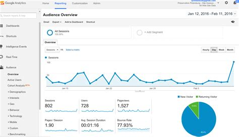 best mobile analytics introduction to mobile app analytics and 18 best mobile