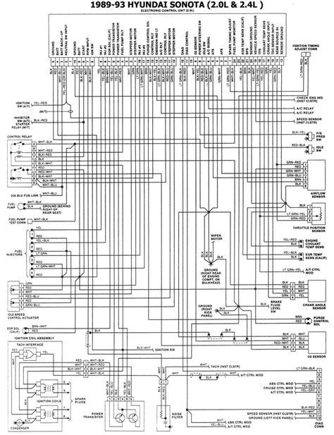 hyundai atos wiring diagram free hyundai get free image about wiring diagram hyundai atos 1997 engine diagram hyundai free engine image for user manual download