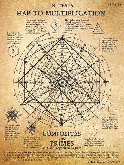 Tesla Drawings Lost Nikola Tesla Drawings Reveal Map To