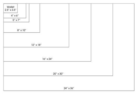 design poster size http davecbellgallery com images poster size chart