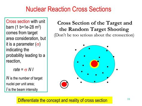 nuclear cross section ppt nuclear reactions with respect to other changes