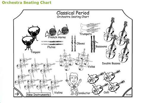 printable music lesson plans instruments of the orchestra seating plan of the orchestra in the classical era may be