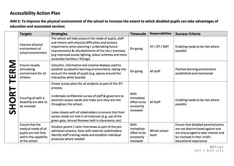 disability plan template accessibility plan brompton school
