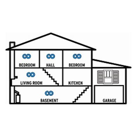 where does carbon monoxide come from in a house first alert battery powered carbon monoxide alarm