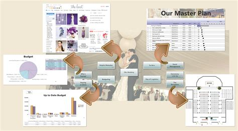 wedding planning room layout banquet planning software make plans for banquets